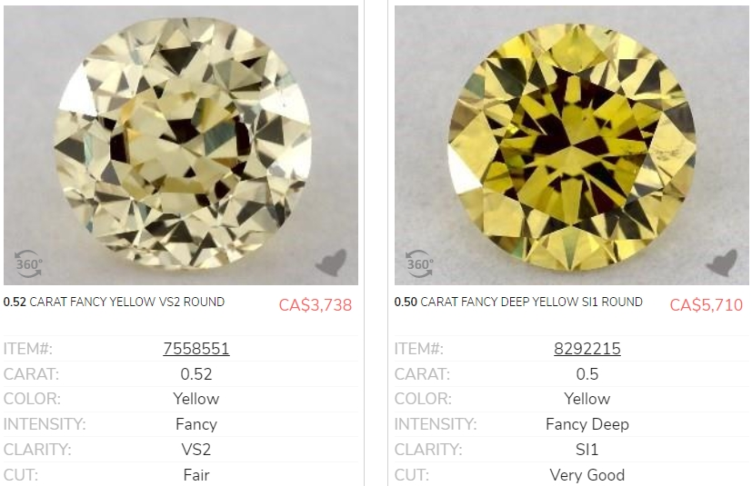 Comparing Fancy Yellow Diamond Colors
